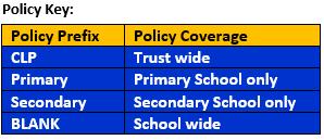 Policy key