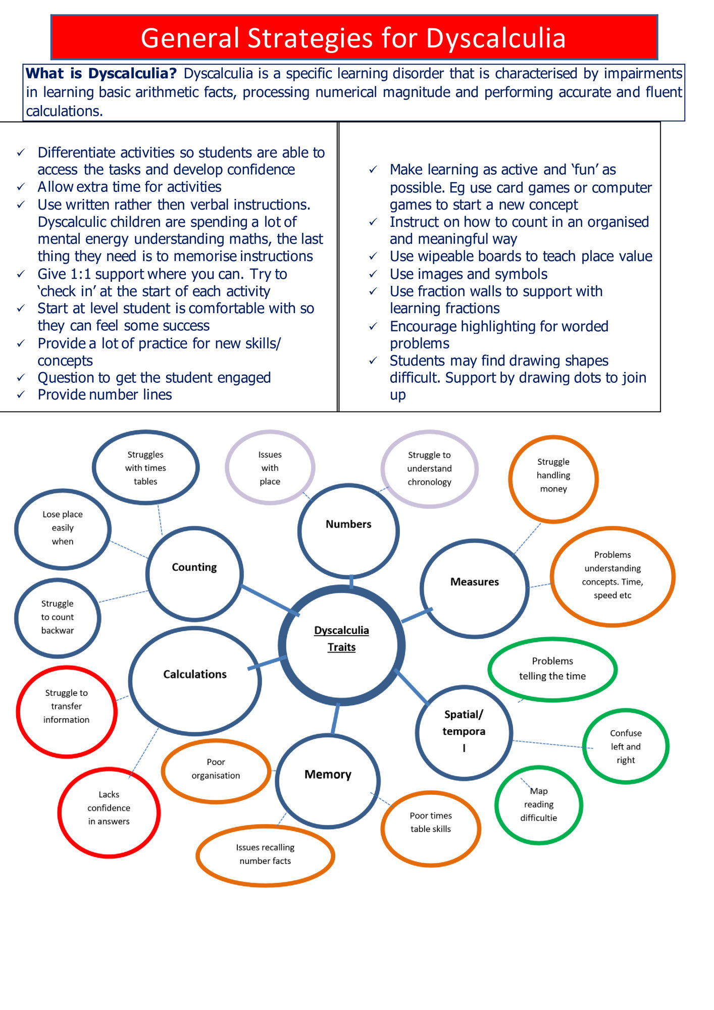 Guide to supporting pupils BPS 0005
