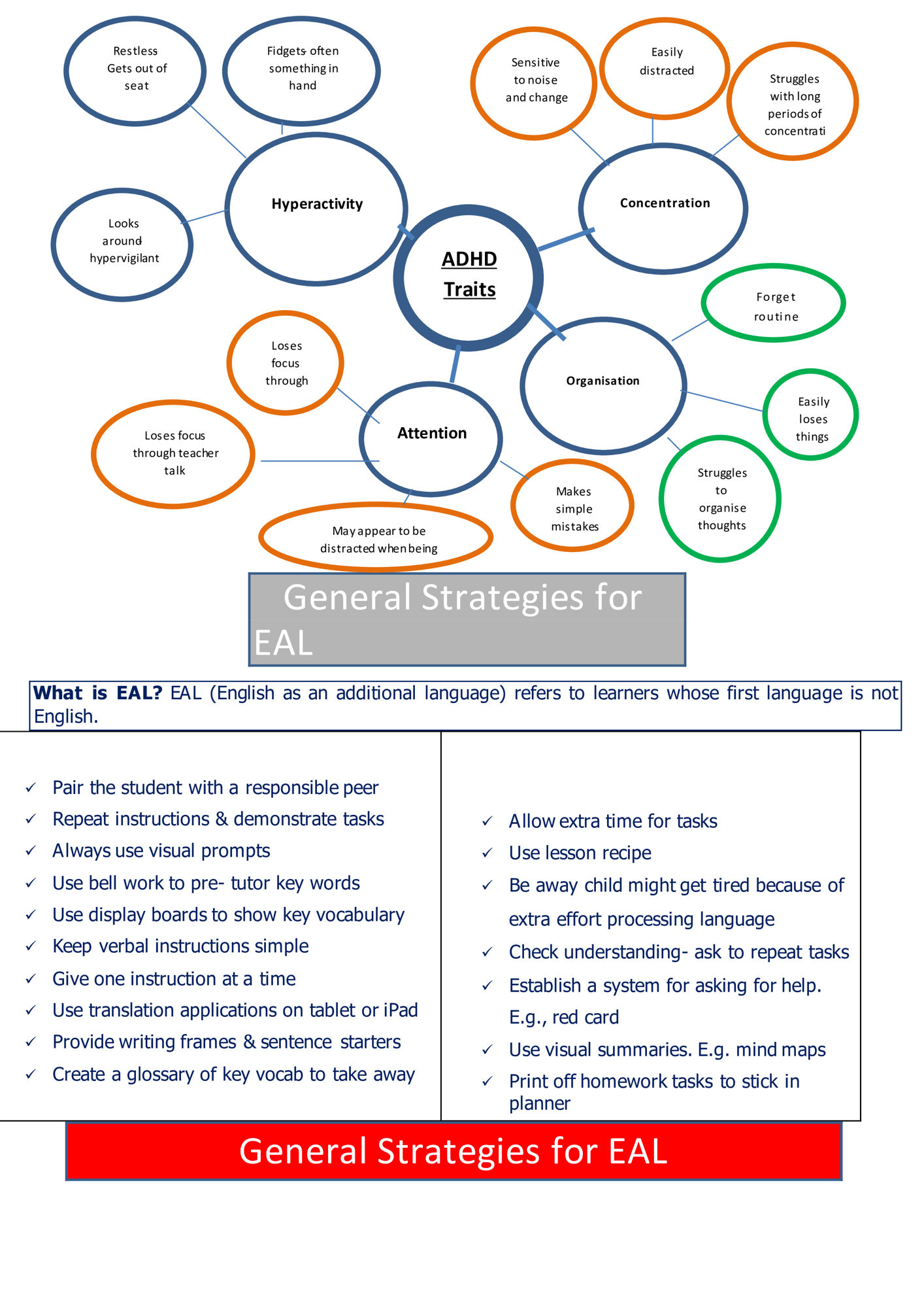 Guide to supporting pupils BPS 0006