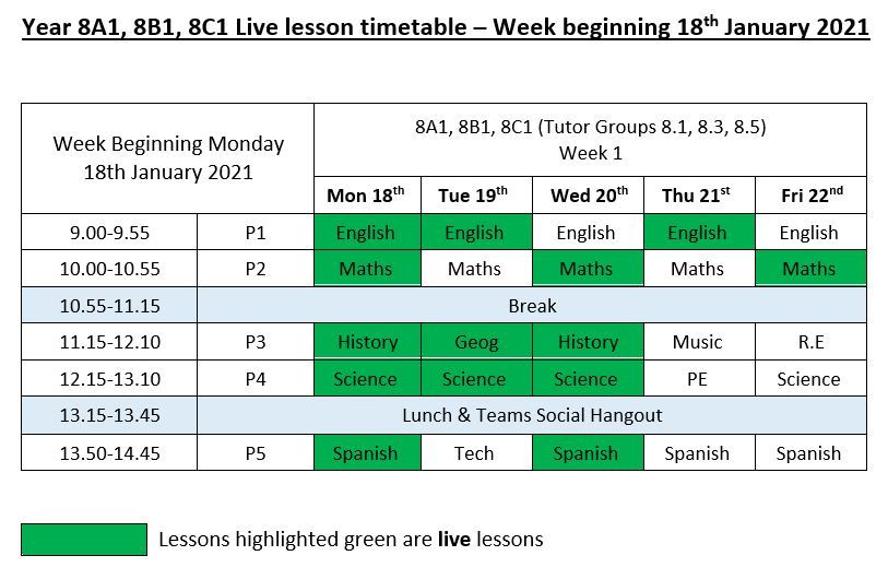 Y8.1 Live Learning 18 to 22 Jan
