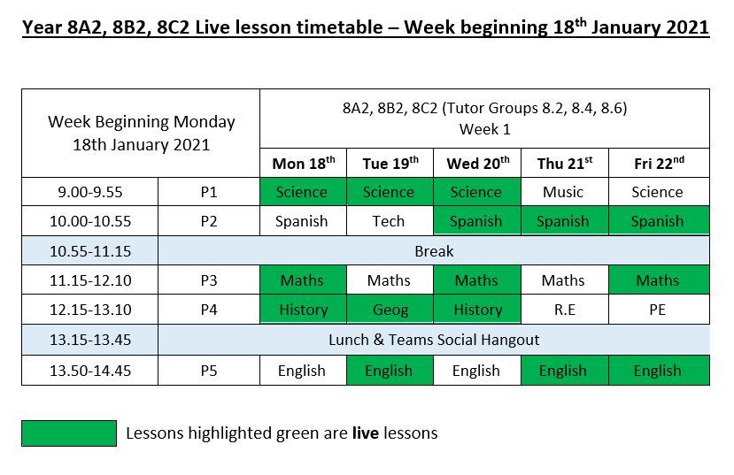Y8.2 Live Learning 18 to 22 Jan