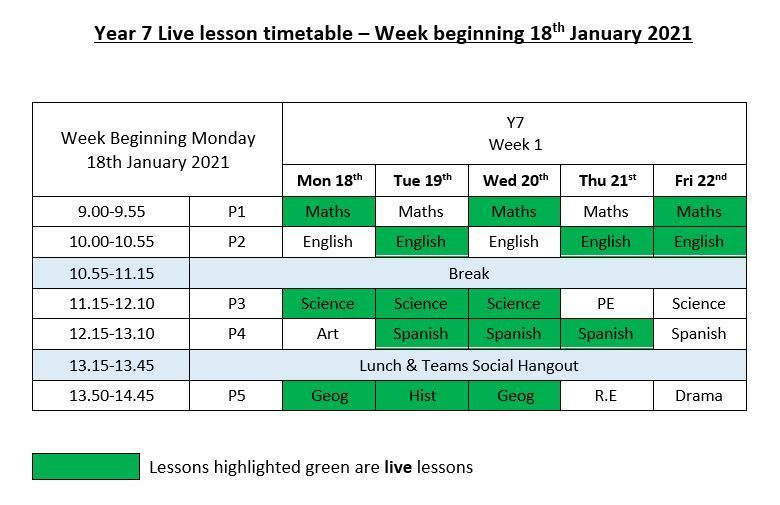 Y7 Live Learning 18 to 22 Jan