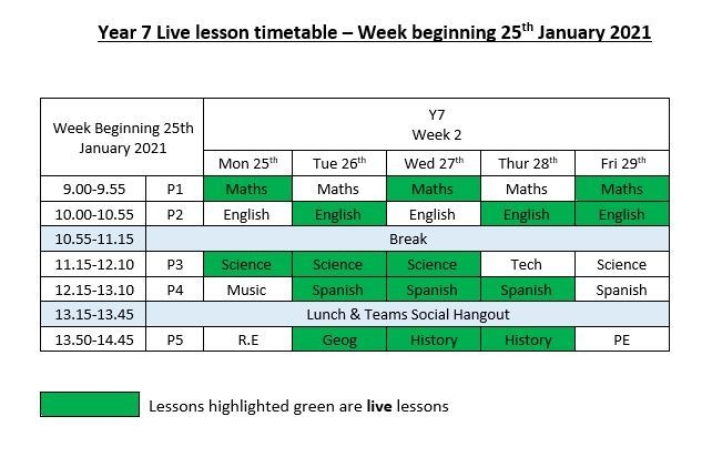 Y7 Live Learning 25 to 29 Jan